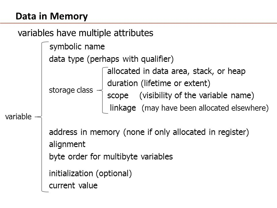 Data in Memory variables have multiple attributes symbolic name data type (perhaps with qualifier) allocated in data area, stack, or heap duration (lifetime or extent) scope (visibility of the variable name) linkage (may have been allocated elsewhere) address in memory (none if only allocated in register) alignment byte order for multibyte variables initialization (optional) current value storage class variable