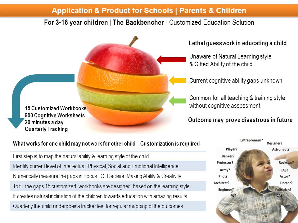 Application & Product for Schools | Parents & Children For 3-16 year children | The Backbencher - Customized Education Solution Unaware of Natural Lea