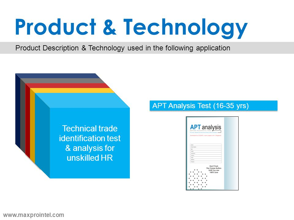 Product & Technology Product Description & Technology used in the following application Cognitive Ability Tests & Mapping Assessments for children Tec