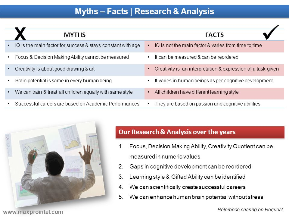 Myths – Facts | Research & Analysis MYTHSFACTS IQ is the main factor for success & stays constant with ageIQ is not the main factor & varies from time