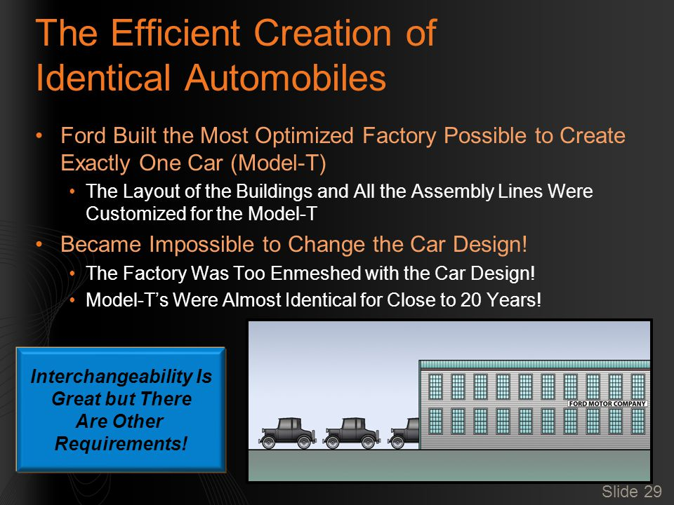 Slide 29 The Efficient Creation of Identical Automobiles Ford Built the Most Optimized Factory Possible to Create Exactly One Car (Model-T) The Layout of the Buildings and All the Assembly Lines Were Customized for the Model-T Became Impossible to Change the Car Design.