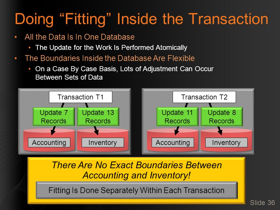 Slide 36 AccountingInventory Transaction T2 Update 8 Records Update 11 Records AccountingInventory Transaction T1 Update 13 Records Update 7 Records Doing Fitting Inside the Transaction All the Data Is In One Database The Update for the Work Is Performed Atomically The Boundaries Inside the Database Are Flexible On a Case By Case Basis, Lots of Adjustment Can Occur Between Sets of Data There Are No Exact Boundaries Between Accounting and Inventory.