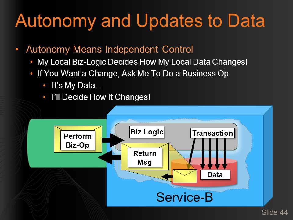 Slide 44 Autonomy and Updates to Data Autonomy Means Independent Control My Local Biz-Logic Decides How My Local Data Changes.