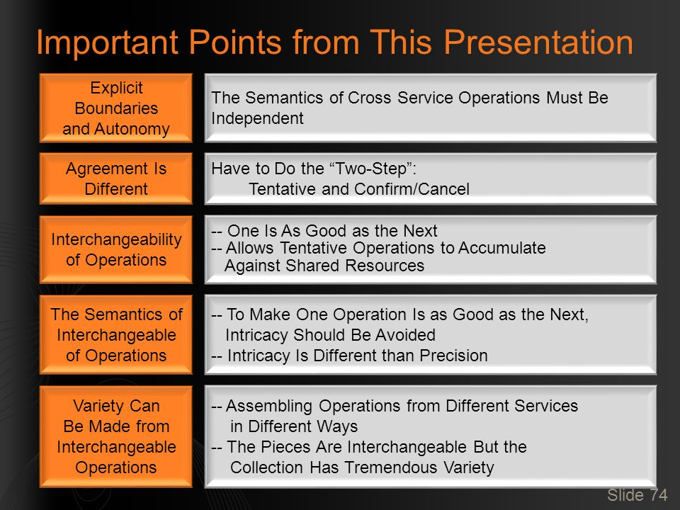 Slide 74 Important Points from This Presentation Explicit Boundaries and Autonomy The Semantics of Cross Service Operations Must Be Independent Agreement Is Different Have to Do the Two-Step : Tentative and Confirm/Cancel Interchangeability of Operations -- One Is As Good as the Next -- Allows Tentative Operations to Accumulate Against Shared Resources Variety Can Be Made from Interchangeable Operations -- Assembling Operations from Different Services in Different Ways -- The Pieces Are Interchangeable But the Collection Has Tremendous Variety The Semantics of Interchangeable of Operations -- To Make One Operation Is as Good as the Next, Intricacy Should Be Avoided -- Intricacy Is Different than Precision