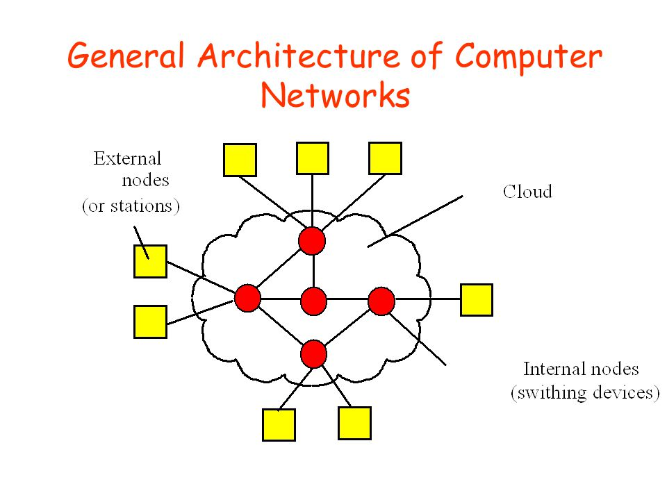 A Closer Look at Network Structure r network edge: applications and hosts r network core: m routers m network of networks