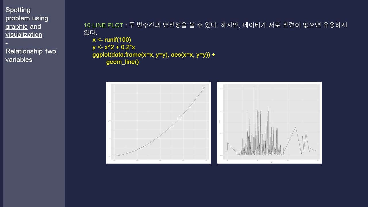 10 LINE PLOT : 두 변수간의 연관성을 볼 수 있다. 하지만, 데이터가 서로 관련이 없으면 유용하지 않다.