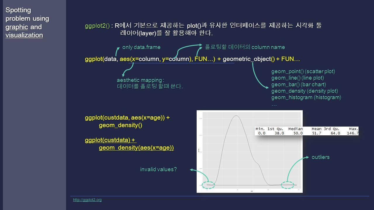1 HISTOGRAM : bin 을 기준으로 데이터의 분포를 보여준다.