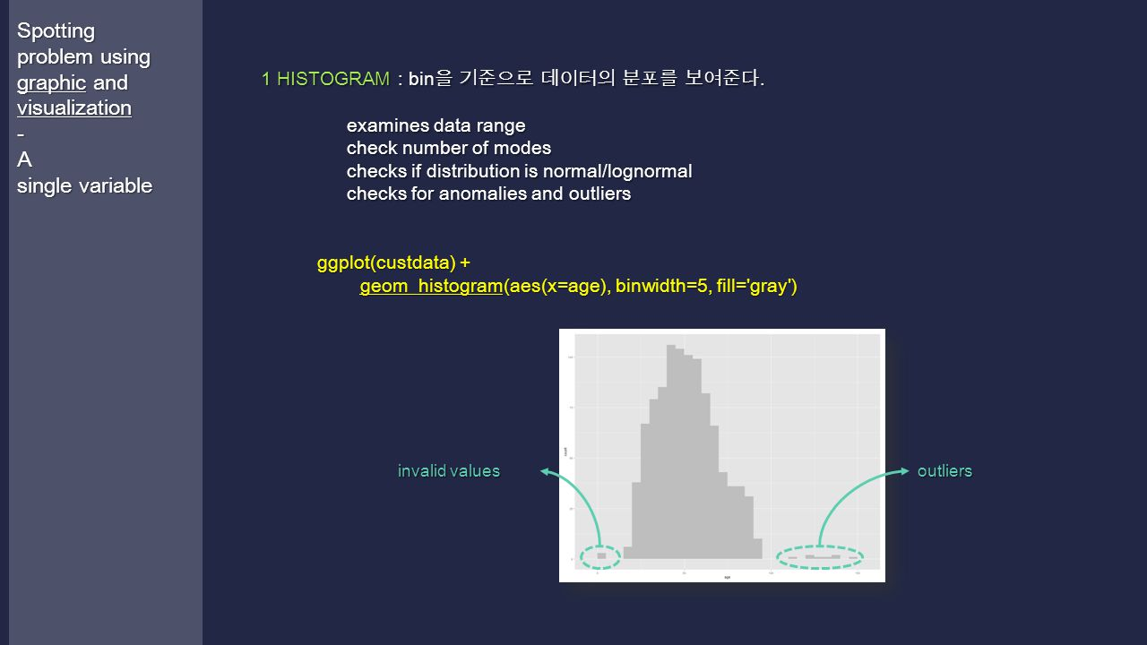 13 HEXBIN PLOT : 2-dimensional histogram Spotting problem using graphic and visualization - Relationship two variables ggplot(custdata2, aes(x=age, y=income)) + geom_hex(binwidth=c(5, 10000)) + geom_hex(binwidth=c(5, 10000)) + geom_smooth(color= white , se=F) + geom_smooth(color= white , se=F) + ylim(0, 200000) ylim(0, 200000)
