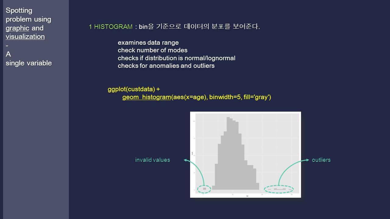 2 DENSITY PLOT : bin 에 따라 그래프의 모양이 변하는 히스토그램에 비해 그래프 모양이 변하지 않는다.