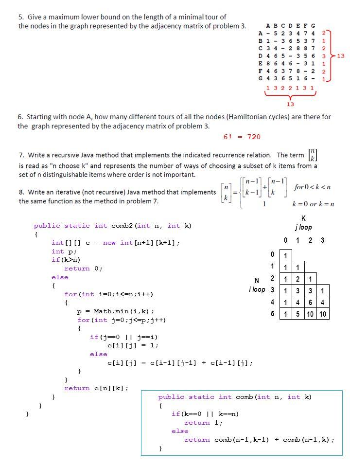 public static int comb2(int n, int k) { int[][] c = new int[n+1][k+1]; int p; if(k>n) return 0; else { for(int i=0;i<=n;i++) { p = Math.min(i,k); for(int j=0;j<=p;j++) { if(j==0 || j==i) c[i][j] = 1; else c[i][j] = c[i-1][j-1] + c[i-1][j]; } } return c[n][k]; } } } 6.