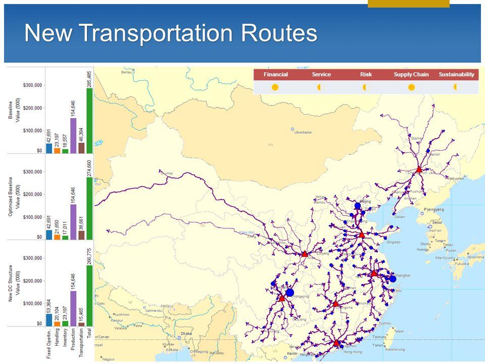 © 2013 LLamasoft, Inc. All Rights Reserved New Transportation Routes FinancialServiceRiskSupply ChainSustainability