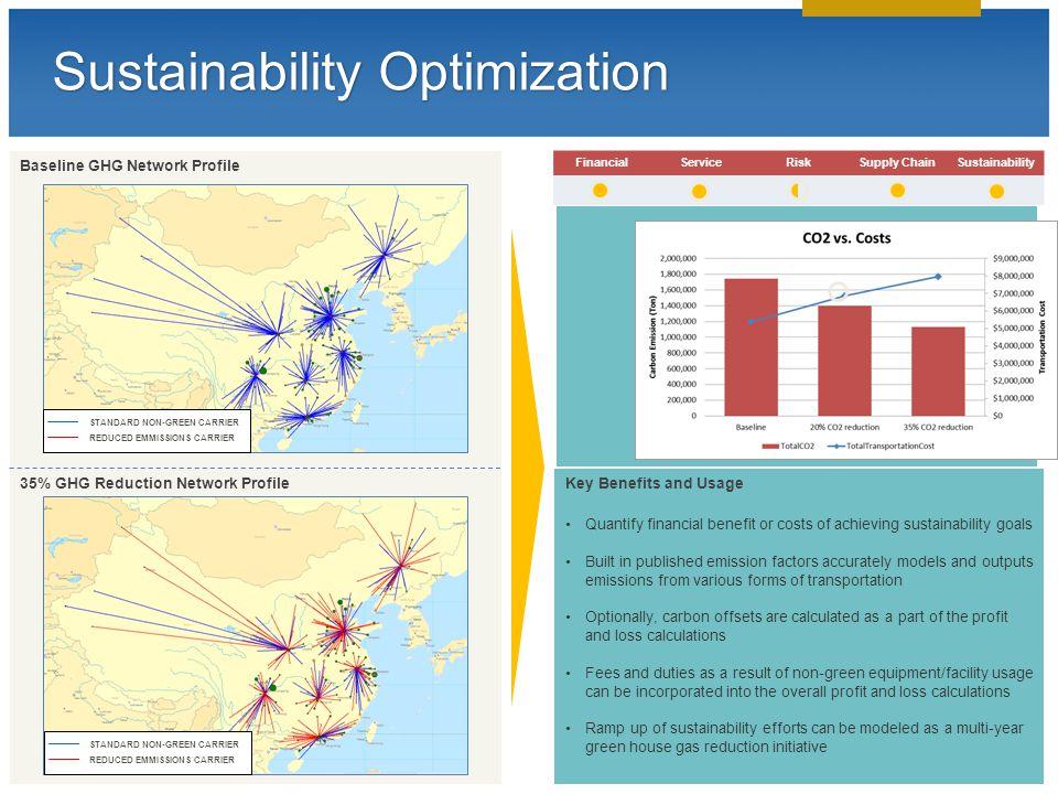 © 2013 LLamasoft, Inc. All Rights Reserved Sustainability Optimization FinancialServiceRiskSupply ChainSustainability 35% GHG Reduction Network Profil