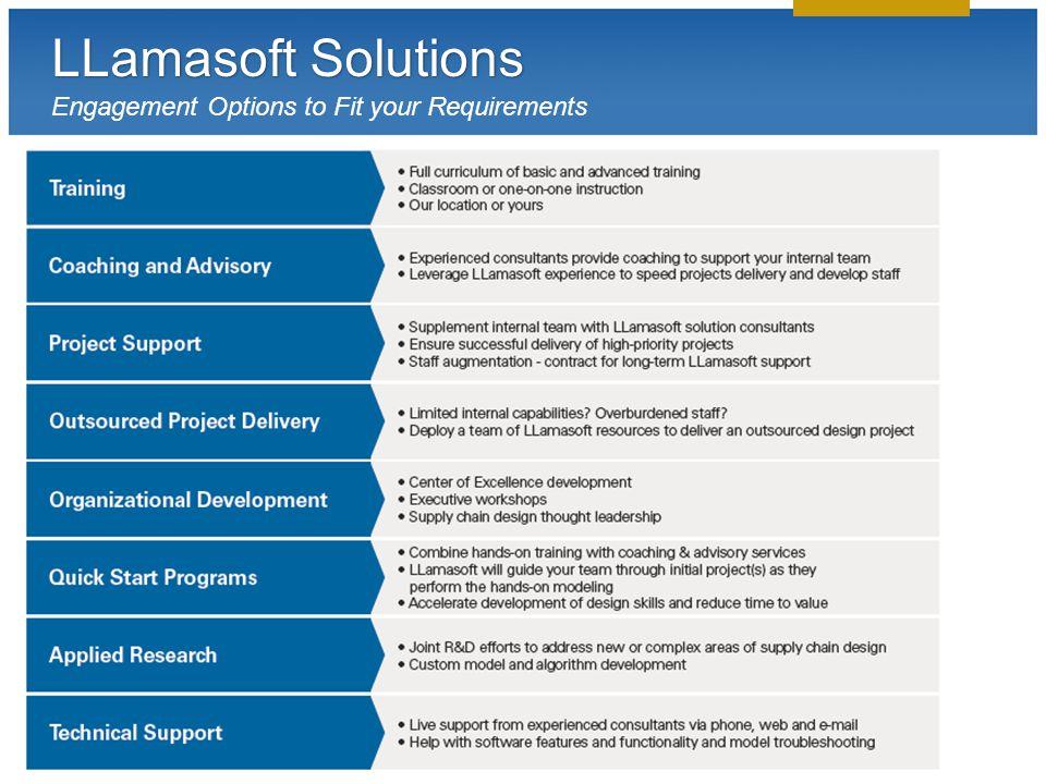 Alternate slides for LLamasoft overview