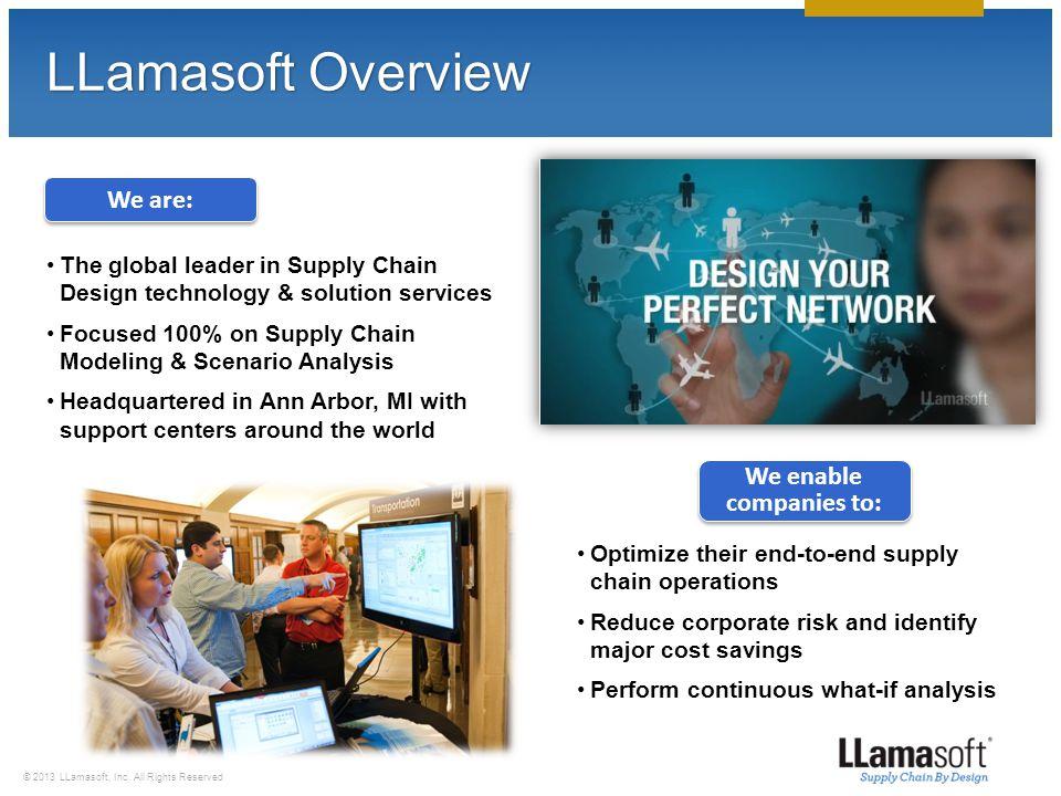 © 2013 LLamasoft, Inc. All Rights Reserved Supply Chain Guru Modeling Elements