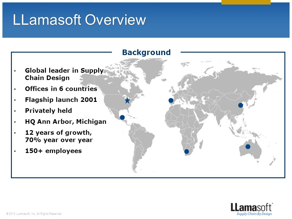 © 2013 LLamasoft, Inc. All Rights Reserved LLamasoft Overview Global leader in Supply Chain Design Offices in 6 countries Flagship launch 2001 Private
