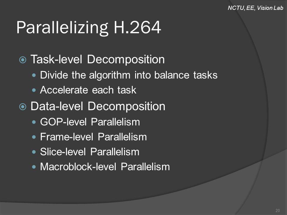 NCTU, EE, Vision Lab Parallelizing H.264  Task-level Decomposition Divide the algorithm into balance tasks Accelerate each task  Data-level Decomposition GOP-level Parallelism Frame-level Parallelism Slice-level Parallelism Macroblock-level Parallelism 20