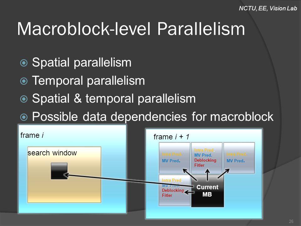 NCTU, EE, Vision Lab Macroblock-level Parallelism  Spatial parallelism  Temporal parallelism  Spatial & temporal parallelism  Possible data dependencies for macroblock 26 Intra Pred.