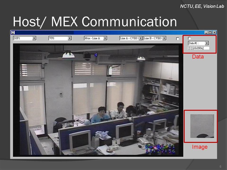 NCTU, EE, Vision Lab Host/ MEX Communication 6 Data Image