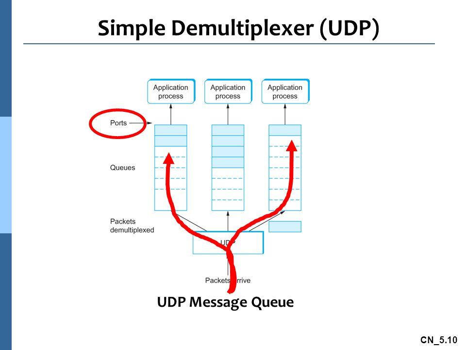 CN_5.10 Simple Demultiplexer (UDP) UDP Message Queue