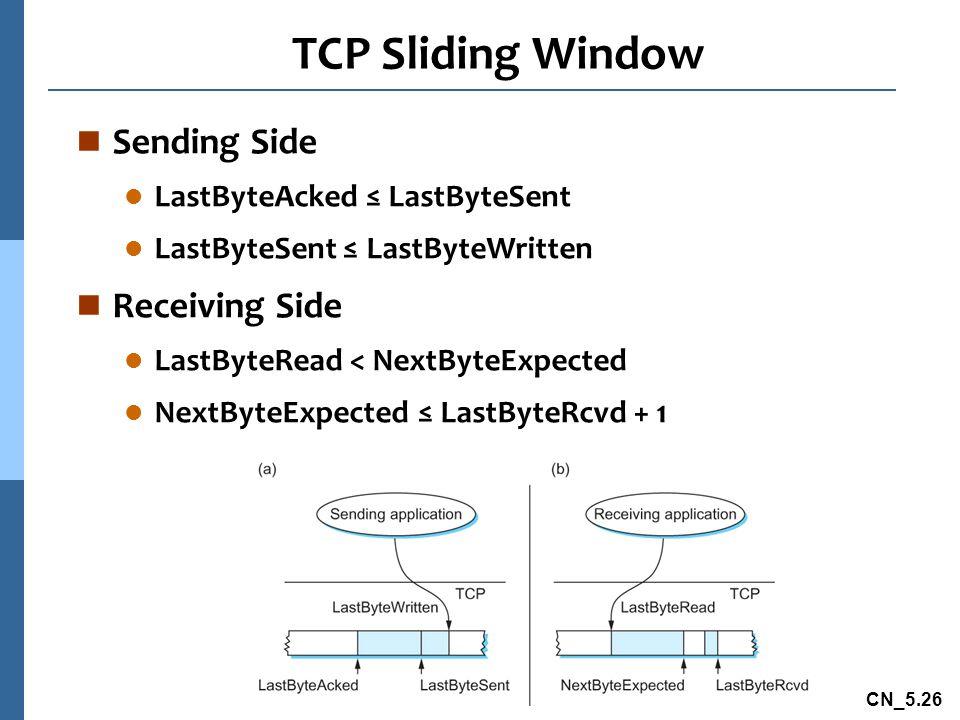 CN_5.26 TCP Sliding Window n Sending Side l LastByteAcked ≤ LastByteSent l LastByteSent ≤ LastByteWritten n Receiving Side l LastByteRead < NextByteExpected l NextByteExpected ≤ LastByteRcvd + 1