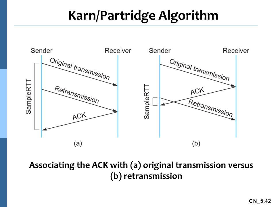 CN_5.42 Karn/Partridge Algorithm Associating the ACK with (a) original transmission versus (b) retransmission