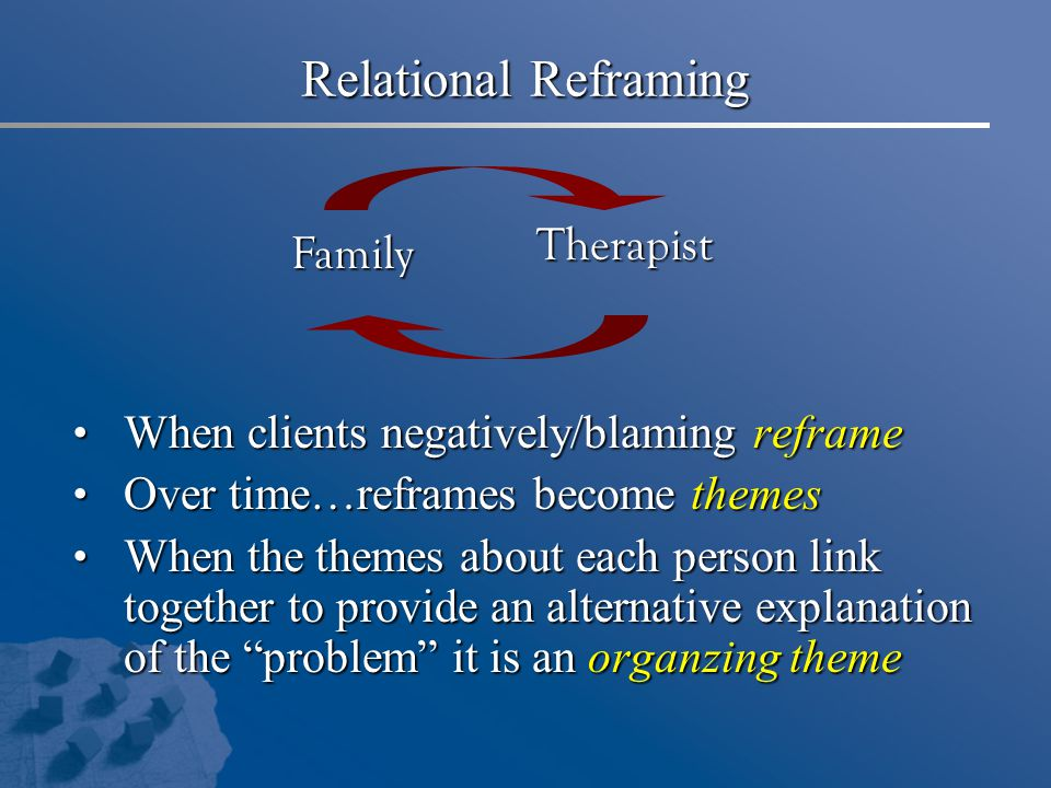 Relational Reframing When clients negatively/blaming reframe When clients negatively/blaming reframe Over time…reframes become themes Over time…reframes become themes When the themes about each person link together to provide an alternative explanation of the problem it is an organzing theme When the themes about each person link together to provide an alternative explanation of the problem it is an organzing theme Family Therapist