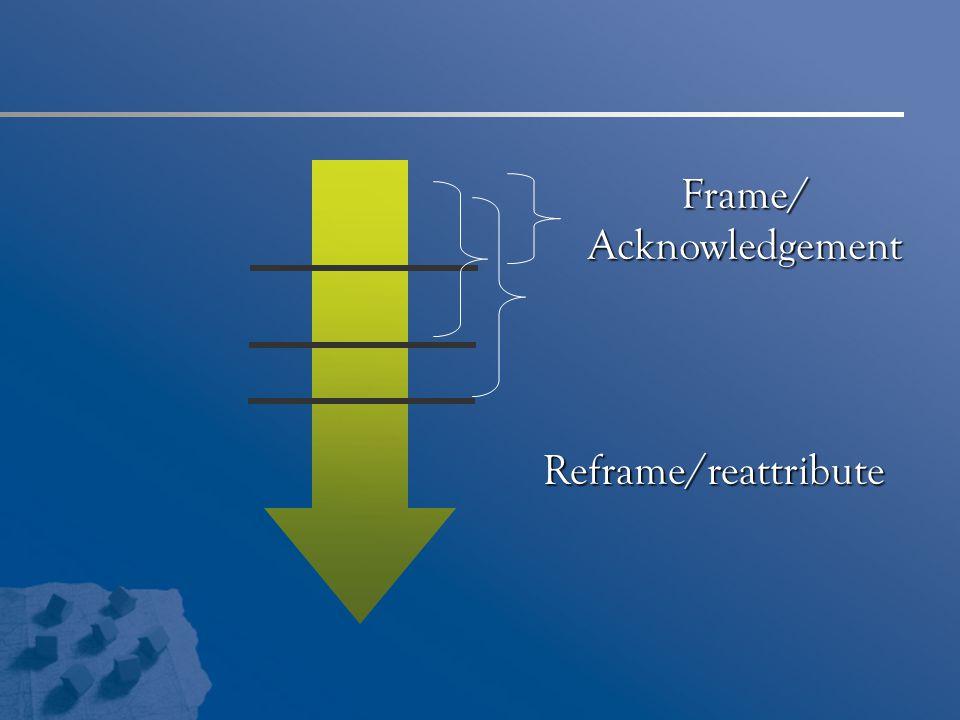 Frame/Acknowledgement Reframe/reattribute