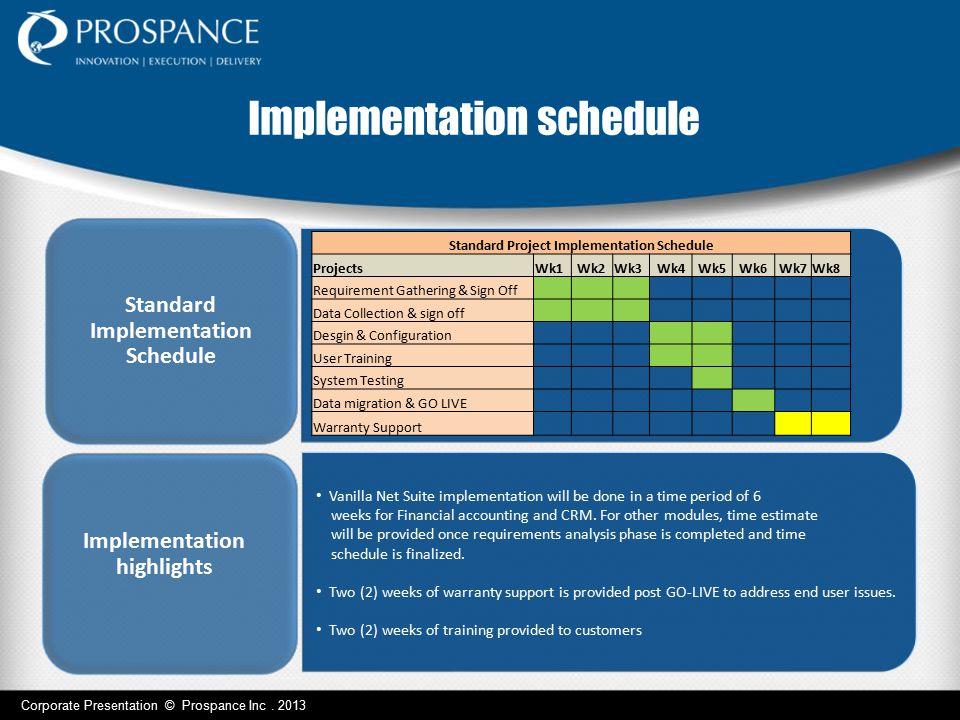 Implementation schedule Corporate Presentation © Prospance Inc. 2013 Standard Project Implementation Schedule ProjectsWk1Wk2Wk3Wk4Wk5Wk6Wk7Wk8 Require