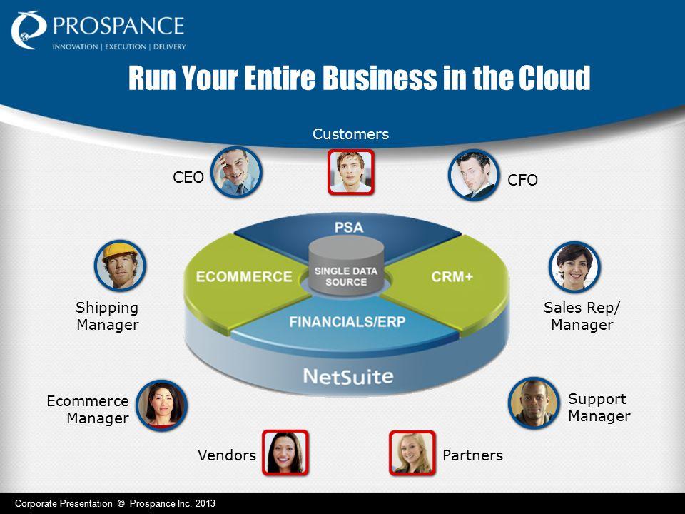 Suite Cloud Platform: Powers Complex Customization & Application Extensions Infrastructure Application Developer Tools Corporate Presentation © Prospance Inc.