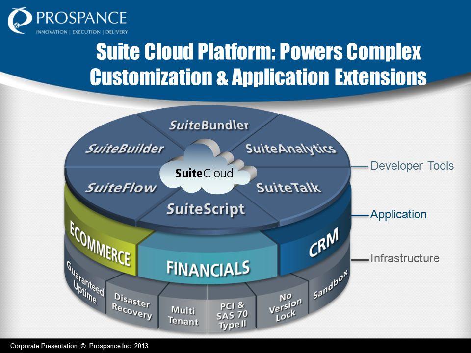 Suite Cloud Platform: Powers Complex Customization & Application Extensions Infrastructure Application Developer Tools Corporate Presentation © Prospa