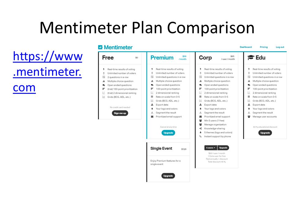Mentimeter Plan Comparison https://www.mentimeter. com