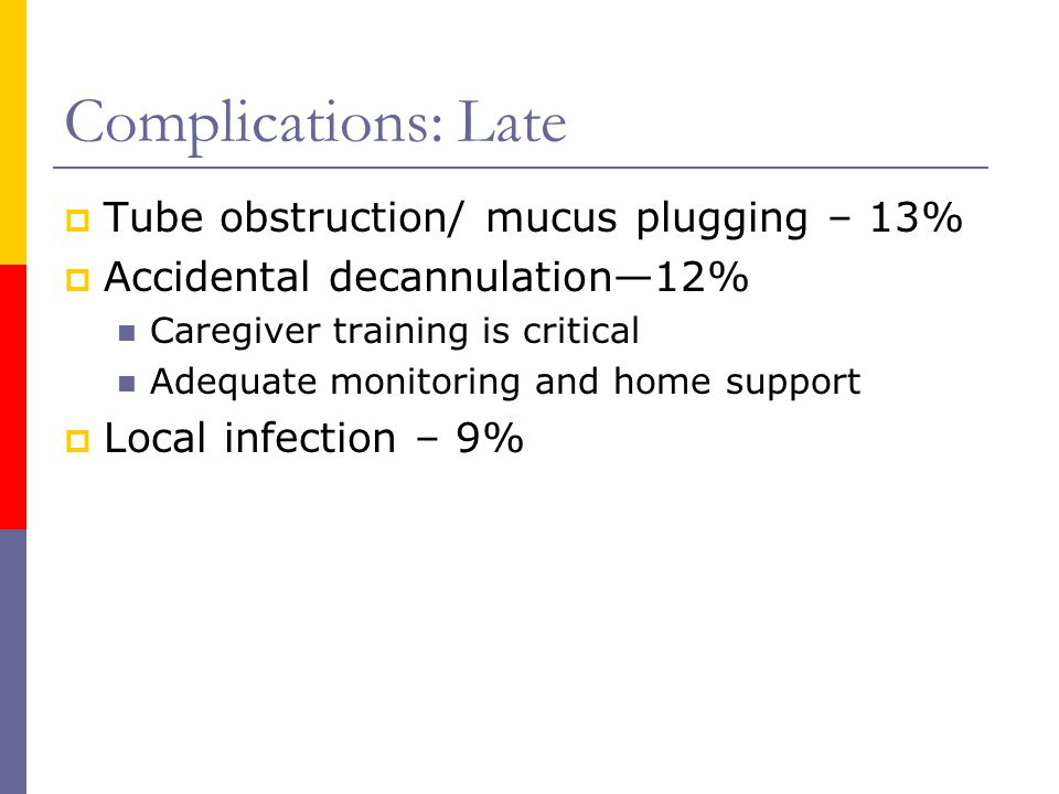 Complications: Late  Tube obstruction/ mucus plugging – 13%  Accidental decannulation—12% Caregiver training is critical Adequate monitoring and hom