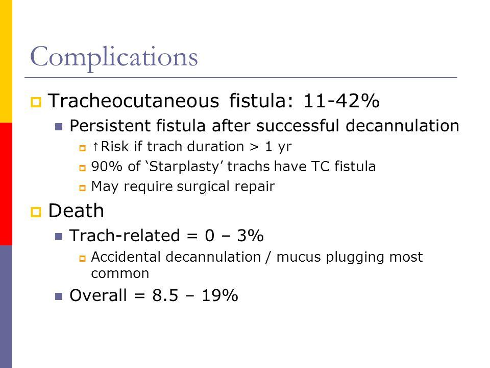 Complications  Tracheocutaneous fistula: 11-42% Persistent fistula after successful decannulation  ↑ Risk if trach duration > 1 yr  90% of 'Starpla