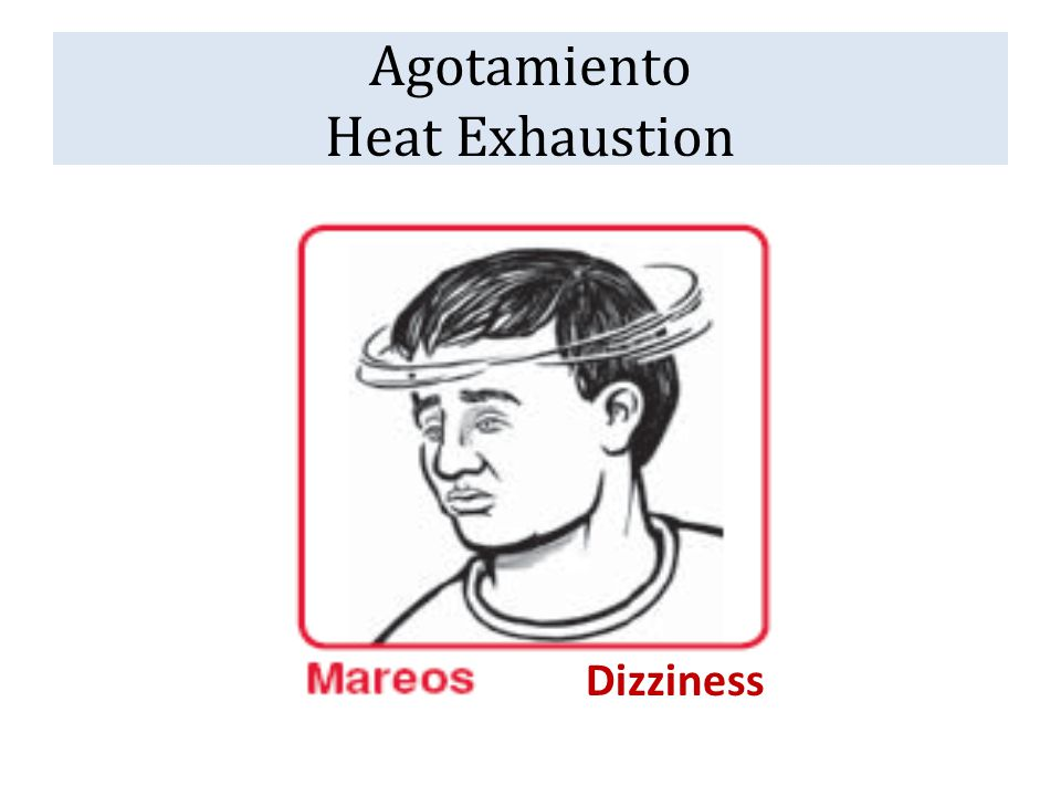 Agotamiento Heat Exhaustion Dizziness