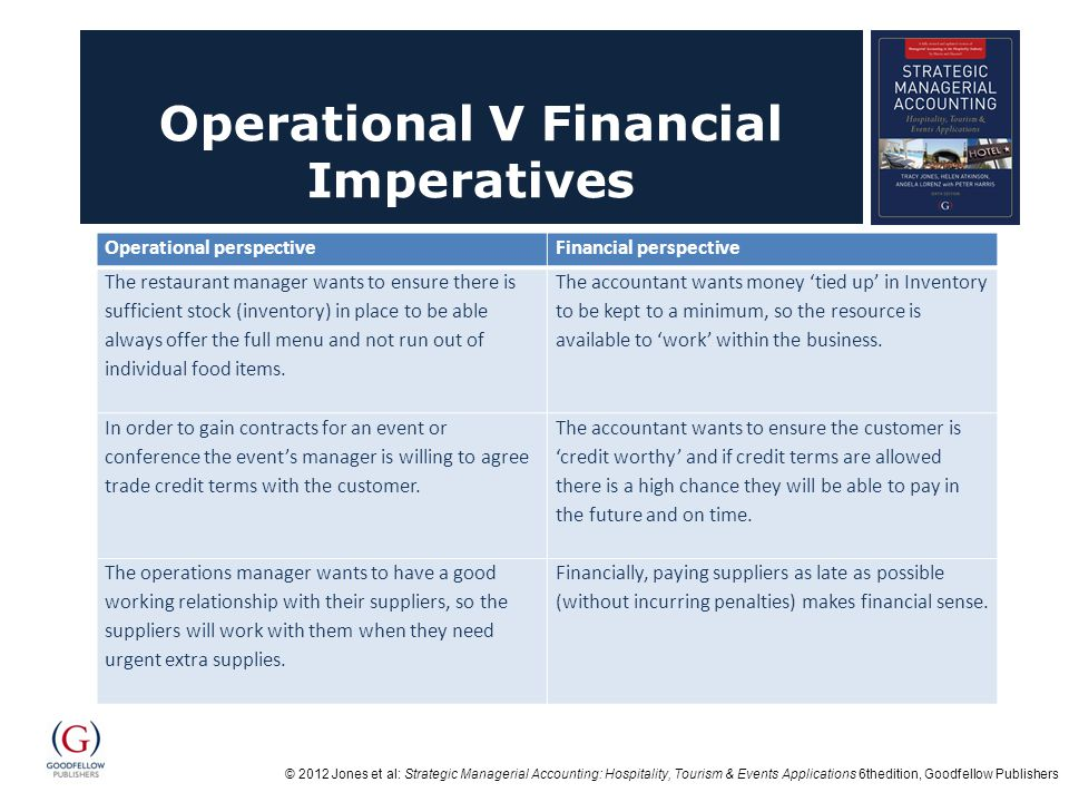 © 2012 Jones et al: Strategic Managerial Accounting: Hospitality, Tourism & Events Applications 6thedition, Goodfellow Publishers Operational V Financial Imperatives Operational perspectiveFinancial perspective The restaurant manager wants to ensure there is sufficient stock (inventory) in place to be able always offer the full menu and not run out of individual food items.