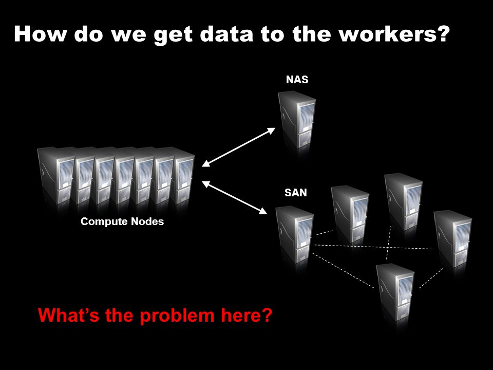 How do we get data to the workers? Compute Nodes NAS SAN What's the problem here?