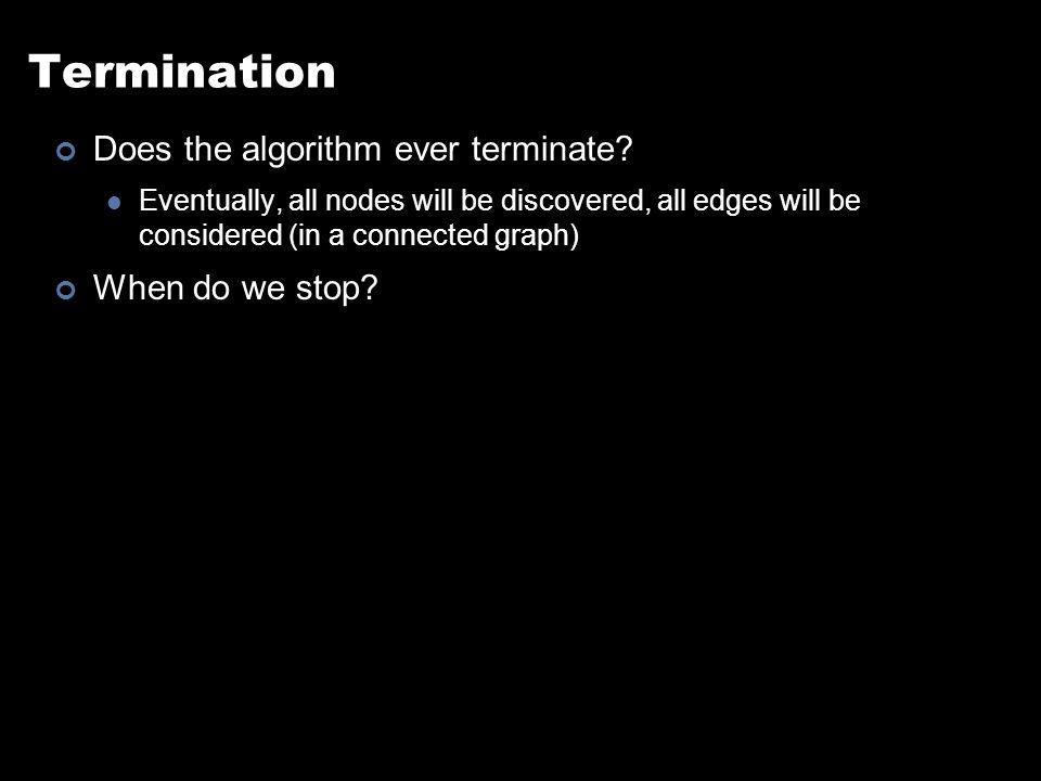 Termination Does the algorithm ever terminate.