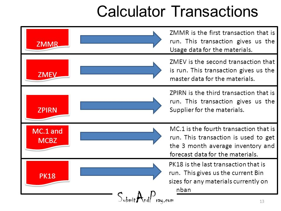 13 ZMMR is the first transaction that is run. This transaction gives us the Usage data for the materials. MC.1 and MCBZ ZMMR ZMEV ZPIRN ZMEV is the se