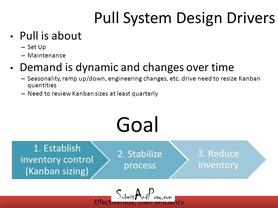 Pull System Design Drivers Pull is about – Set Up – Maintenance Demand is dynamic and changes over time – Seasonality, ramp up/down, engineering chang