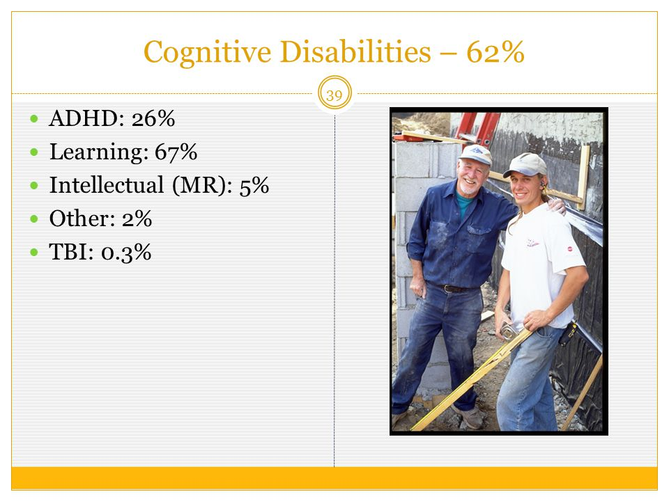 Cognitive Disabilities – 62% 39 ADHD: 26% Learning: 67% Intellectual (MR): 5% Other: 2% TBI: 0.3%