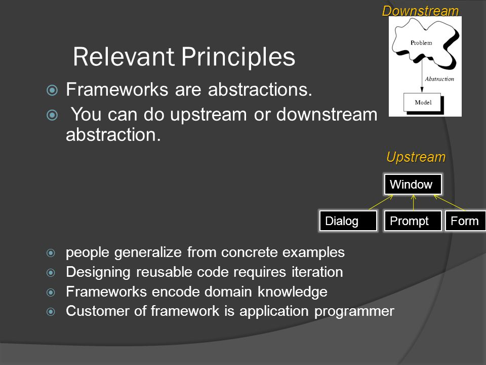 Relevant Principles  Frameworks are abstractions.