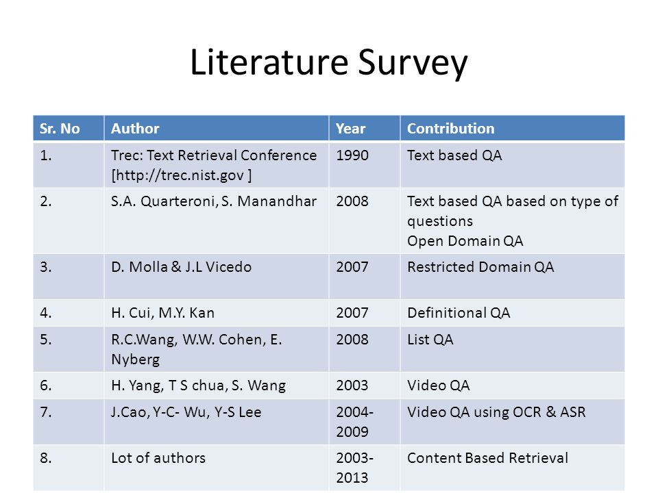 Literature Survey Sr.