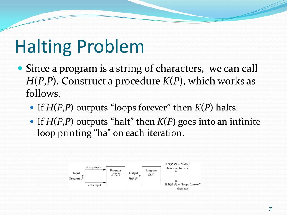 Halting Problem Since a program is a string of characters, we can call H(P,P).