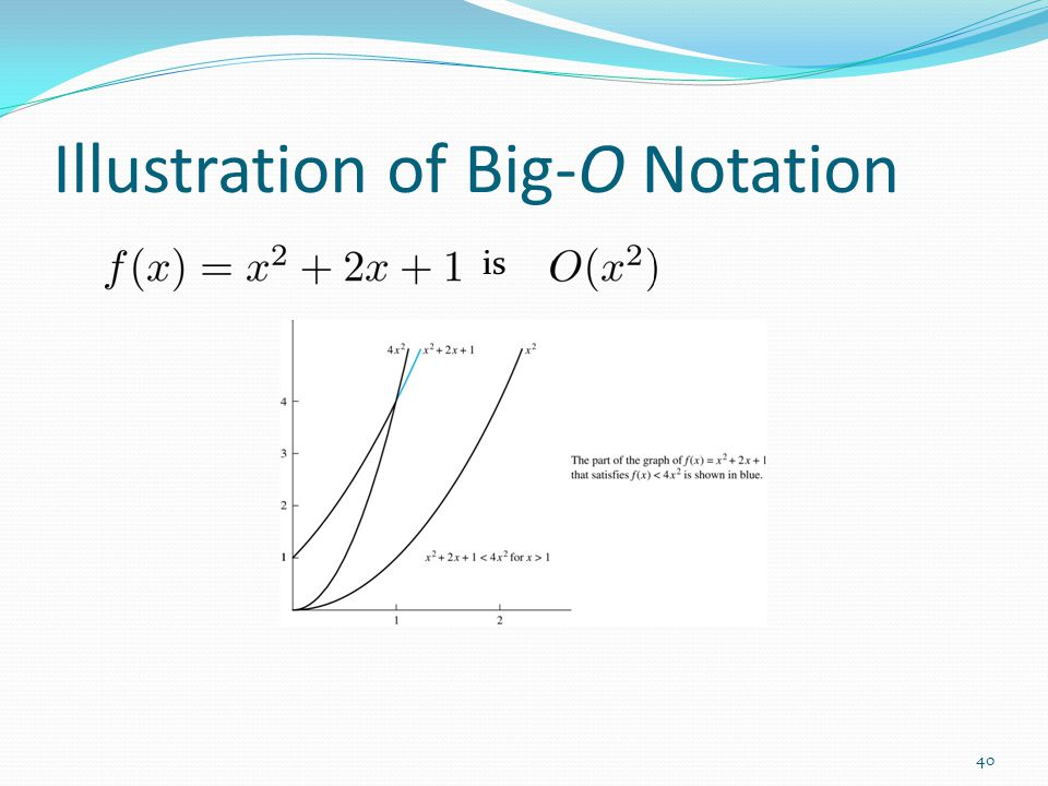 Illustration of Big-O Notation is 40