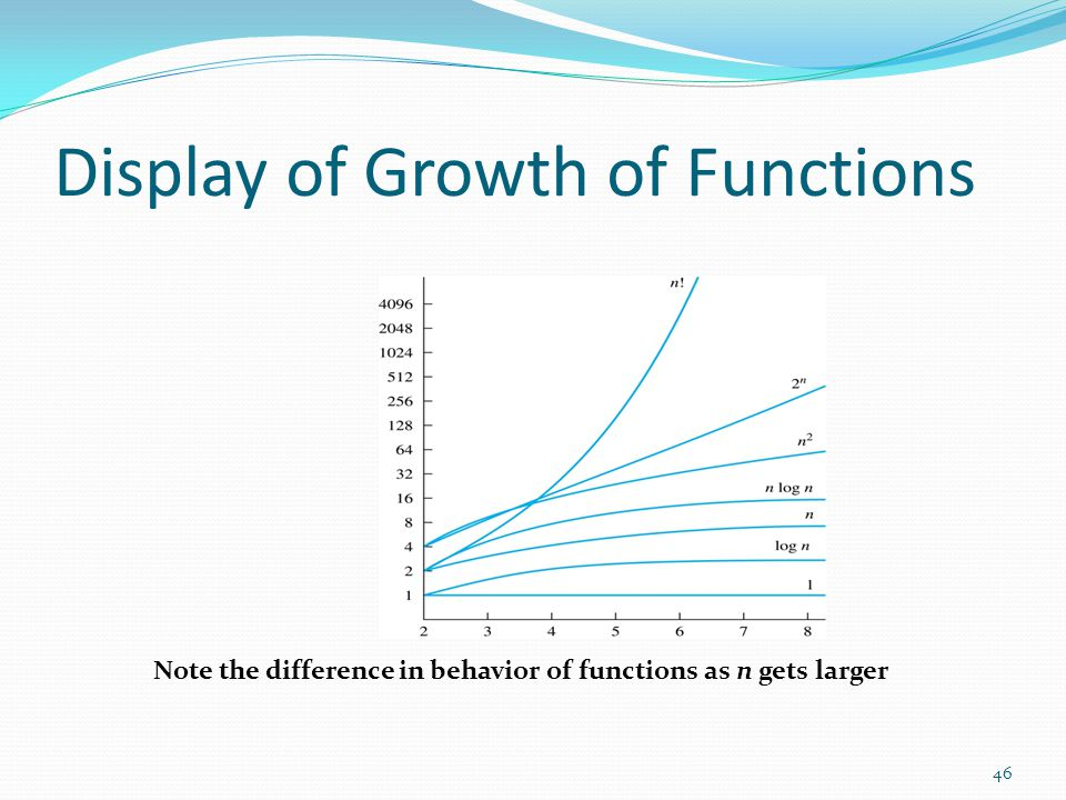 Display of Growth of Functions Note the difference in behavior of functions as n gets larger 46
