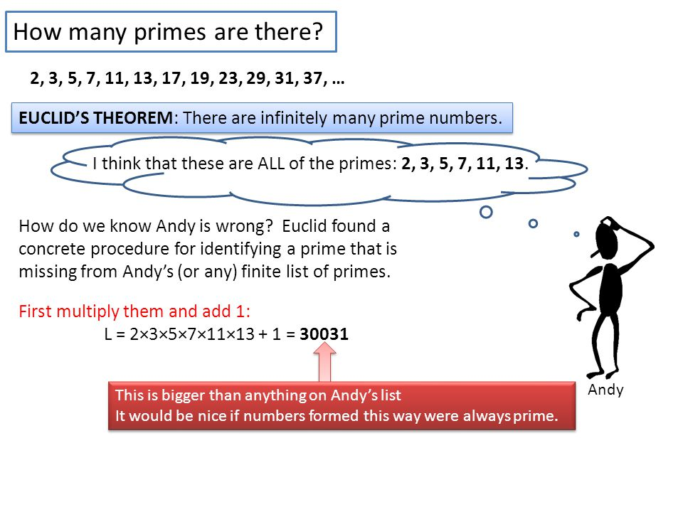 How many primes are there.