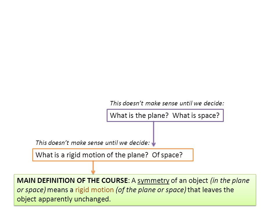 MAIN DEFINITION OF THE COURSE: A symmetry of an object (in the plane or space) means a rigid motion (of the plane or space) that leaves the object apparently unchanged.