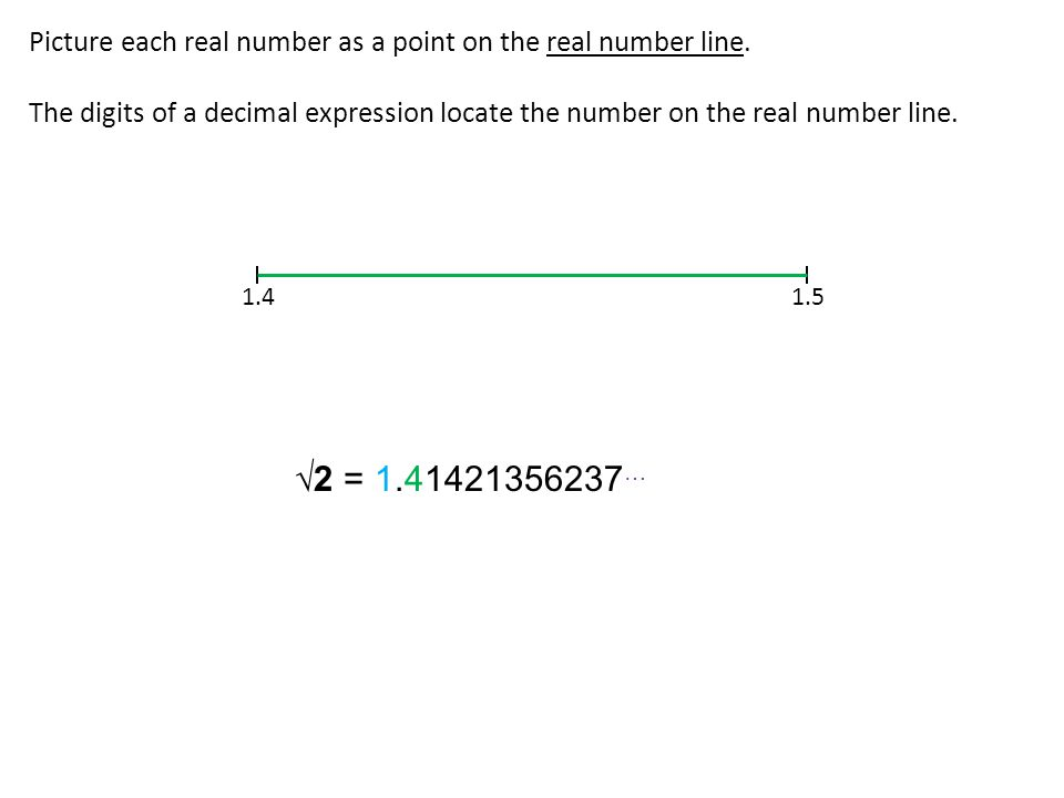 Picture each real number as a point on the real number line.