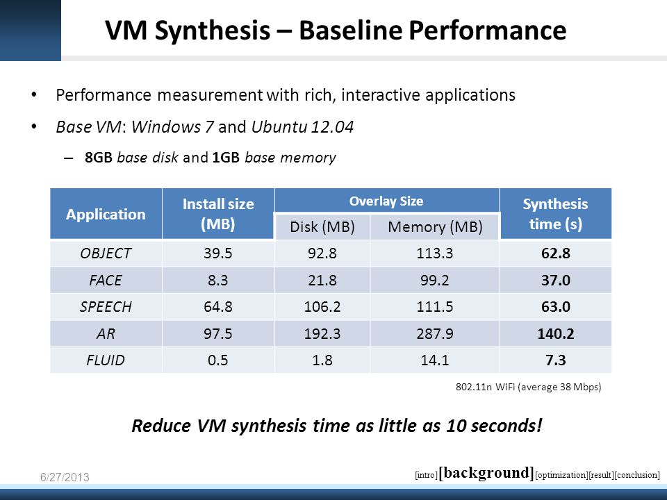 VM Synthesis – Baseline Performance Performance measurement with rich, interactive applications Base VM: Windows 7 and Ubuntu 12.04 – 8GB base disk and 1GB base memory Application Install size (MB) Overlay Size Synthesis time (s) Disk (MB)Memory (MB) OBJECT39.592.8113.362.8 FACE8.321.899.237.0 SPEECH64.8106.2111.563.0 AR97.5192.3287.9140.2 FLUID0.51.814.17.3 Reduce VM synthesis time as little as 10 seconds.