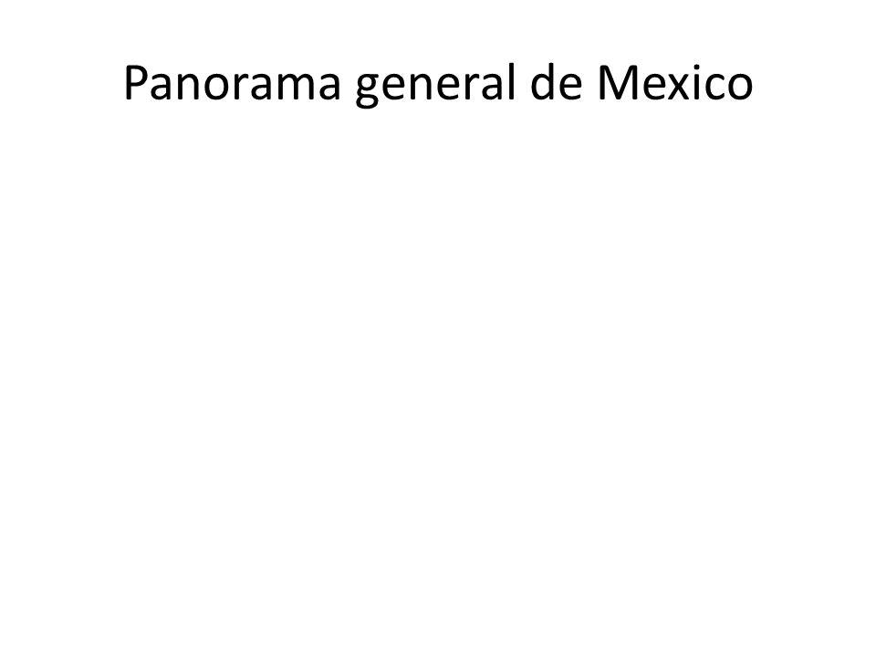 Panorama general de Mexico
